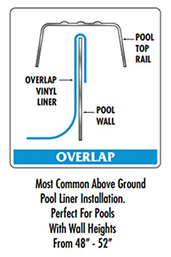 Swimline Waterfall 15-Foot-by-48-or-52-Inch Round 25 Gauge Overlap Above-Ground Swimming Pool Liner