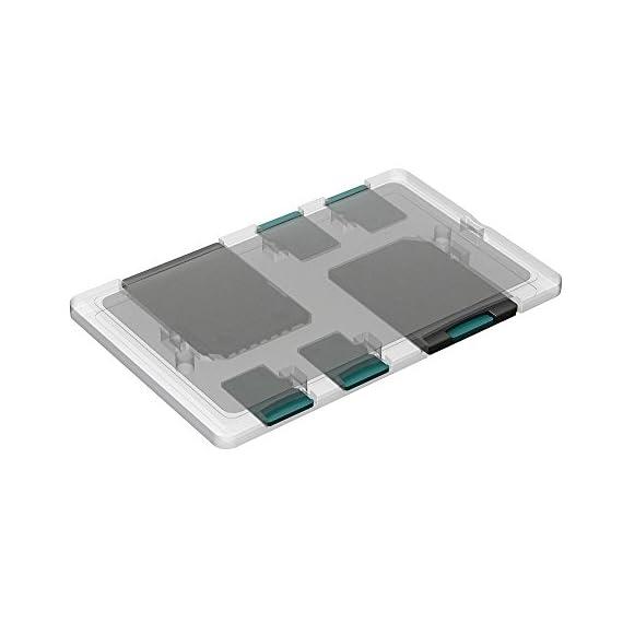 DiMeCard-SD: SD + microSD Memory Card Holder (credit card size holder,  writable label)