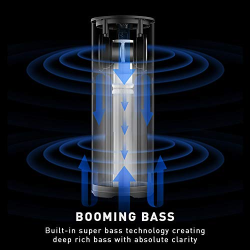 20W Bluetooth Speaker, ABRAMTEK E100 Portable Wireless 360 Speaker with Deep Rich Bass and Loud Stereo Sound, Durable Design for Home, Travel, Camping, Party (Carbon Fiber)