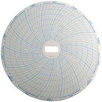 Repl Temprtr Recrdr 7-Day Chart, PK60