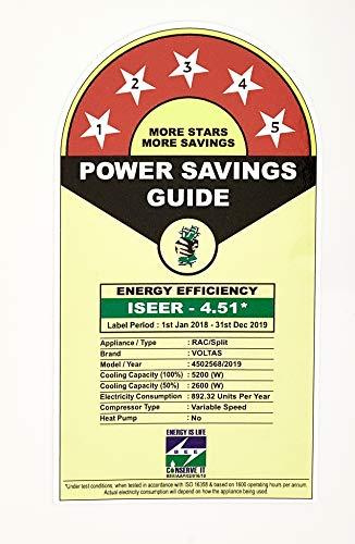 Voltas 1.5 Ton 5 Star Inverter Split AC (Copper SAC_185V_JZJ White) 2