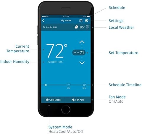 Emerson Sensi Touch Wi-Fi Smart Thermostat with Touchscreen Color Display, Works with Alexa, Energy Star Certified, C-wire Required, ST75 41AnV0FeRDL