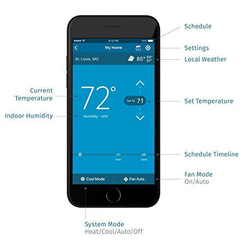 Emerson Sensi Touch Wi-Fi Thermostat with Touchscreen Color Display for Smart Home, ST75, Works with Alexa by Emerson Thermostats (Image #10)