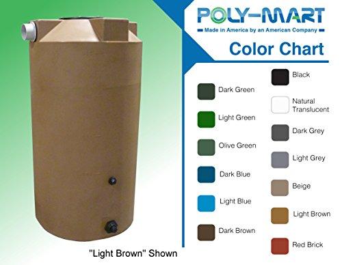 Polymart 250 Gallon Rain Harvest Collection Tank, Light Brown
