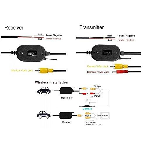 60%OFF 2,4 GHz Sans Fil Vidéo Transmetteur et Récepteur pour la Voiture Caméra de Recul Vue Arrière Inversée Moniteur Parking System