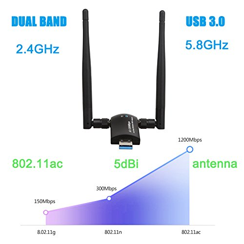 1200Mbps Wireless USB WiFi Adapter High Power AC1200 Dual Band WiFi USB 3.0 LAN Card 802.11 ac//a//b//g//n High Gain Dual 2 X 5dBi Antennas Network dongle for Windows /&MAC 2.4GHz//300Mbps 5GHz//867Mbps