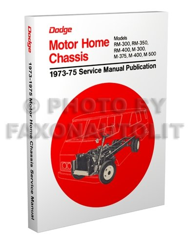 1974 Motorhome