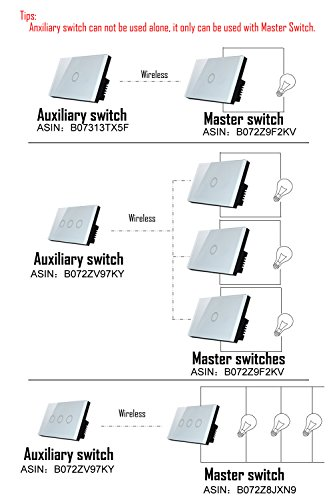 Fnado Smart Wall Light Switch, 3 Gang 2 way Remote Control Crystal Glass Touch Panel Master Switch, LED indicator, Light Touch Screen Switch (AC110-240V) by FNADO (Image #5)