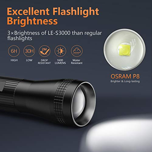 LETION LED Torch Super Bright 2000 Lumens 500 Meters Powerful Flashlight with Zoomable 5 Lighting Modes Waterproof Torches for Camping Hiking Fishing Outdoor