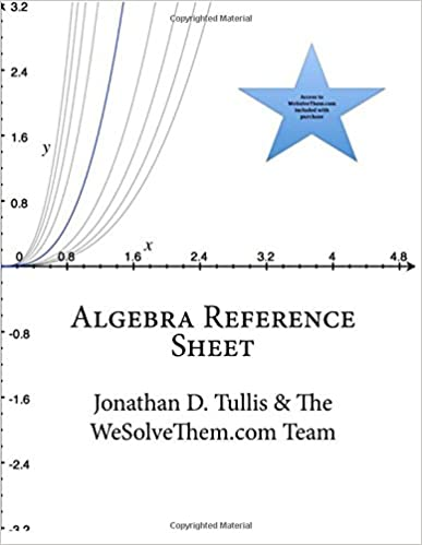 Algebra reference sheet math reference sheets jonathan tullis algebra reference sheet math reference sheets 1st edition fandeluxe Gallery