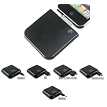 Portable Power Station 2000mAh Rechargeable lithium battery for iPhone4&iPod&Mobile&Mp3&Mp4