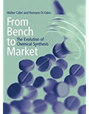 From Bench to Market: The Evolution of Chemical Synthesis