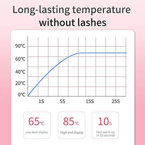 Heated Natural Eyelash Curler Portable Electric Curler Mini Usb Rechargeable Curler Eyelashes Curling Quick Heating Safe Hassle-Free Adjustable Eye Lash Tools Best Girls Women Gift Valentine\'S (Black)