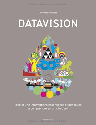 Datavision ~ David McCandless