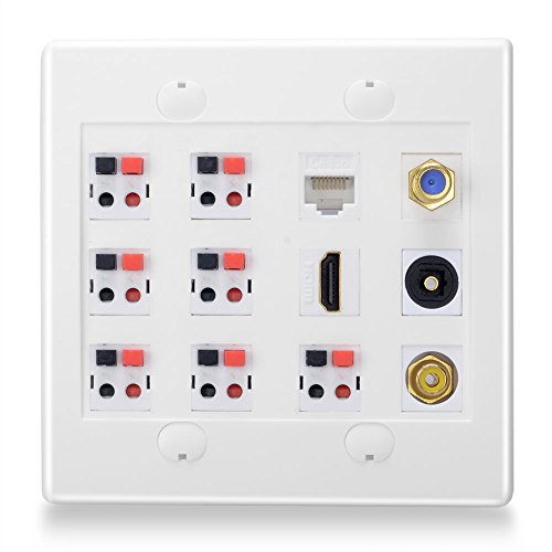 BATIGE 2-Gang 7.1 Surround Sound Home Theater DIY Wall Plate Outlet Panel with Audio Optical Fiber Subwoofer CAT6 RG6 HDMI - Outlet Audio