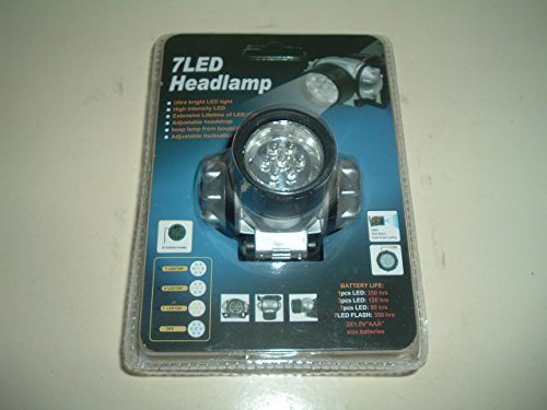 LED Headlight Strap Modes product image