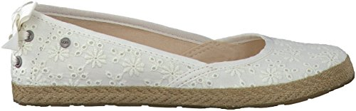 UGG Kids Women's Tassy Eyelet White Textile Flat 5 Big Kid M