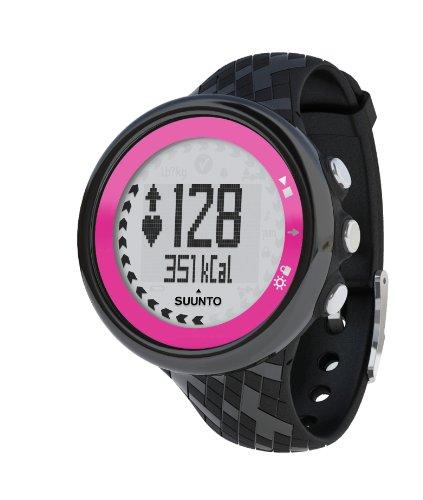 amazon price monitor