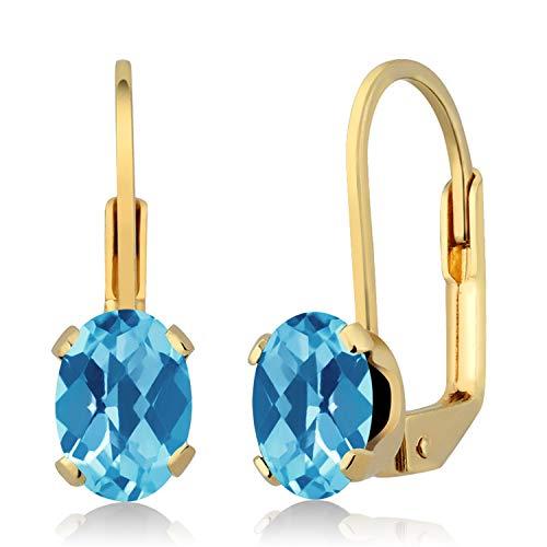 - Gem Stone King 1.90 Ct Oval Checkerboard Swiss Blue Topaz 14K Yellow Gold Earrings