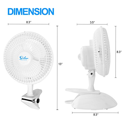 iPower LED Grow Light Bulbs/Clamp Lamp Lights