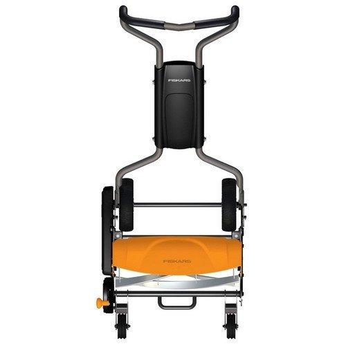 fiskars staysharp max reel mower 18 inch. Black Bedroom Furniture Sets. Home Design Ideas