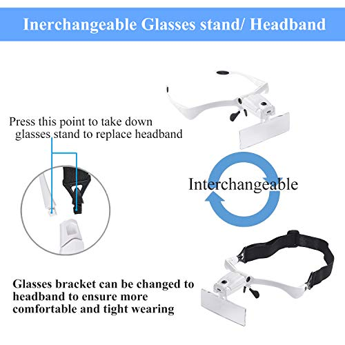Image result for rechargeable led lampstents and head band