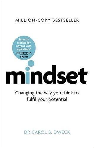 Image result for mindset