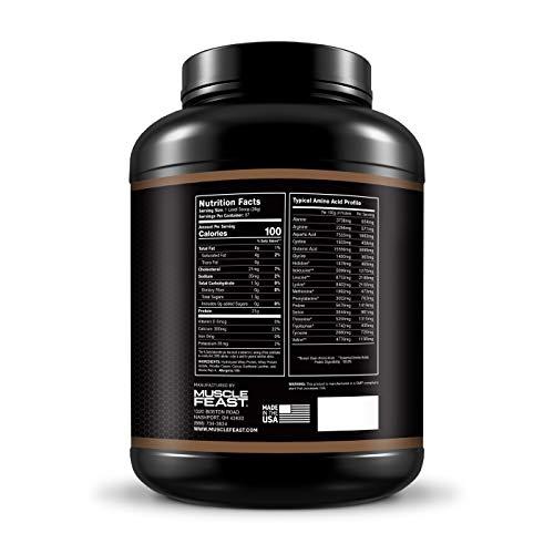 Buy protein powder blend