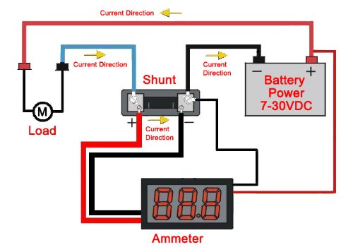 Amp meter hook up