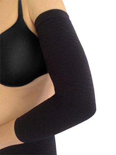 cellulite unterarm