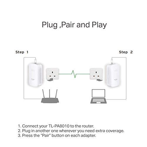 41B7n742loL - TP-Link AV1200 Powerline Adapter, Gigabit, Up to 1200Mbps (TL-PA8010 KIT)