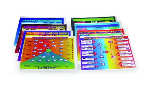 - American Educational Metamorphic Rock Chart Transparency Set