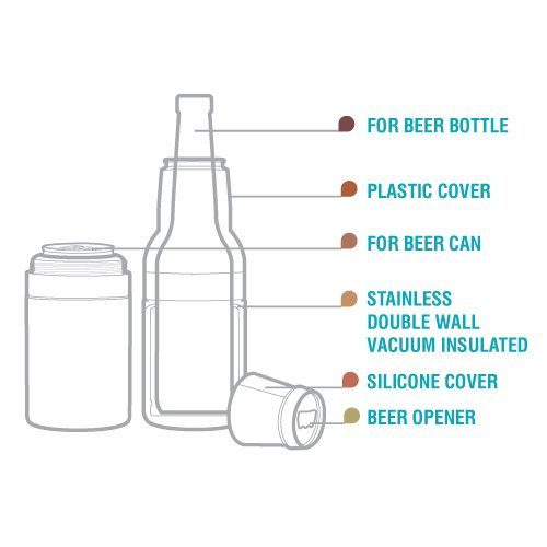 Asobu Frosty Beer 2 Go Vacuum Insulated Double Walled Stainless Steel Beer Bottle and Can Cooler with Beer Opener (Copper) by asobu (Image #3)