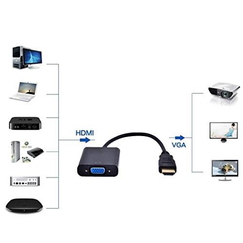 Adapter DZT1968 HDMI to VGA devices SVGA RGB 1080p HDTV V...