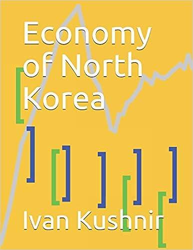Economy of North Korea