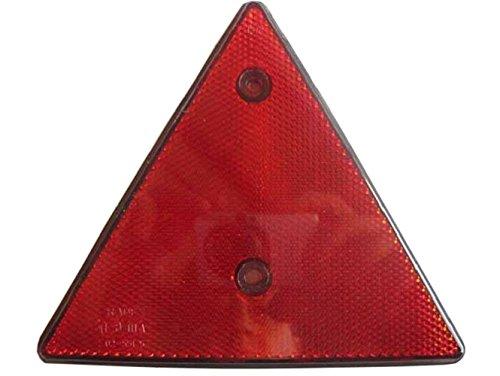 Triangulos Posició n ASPOCK