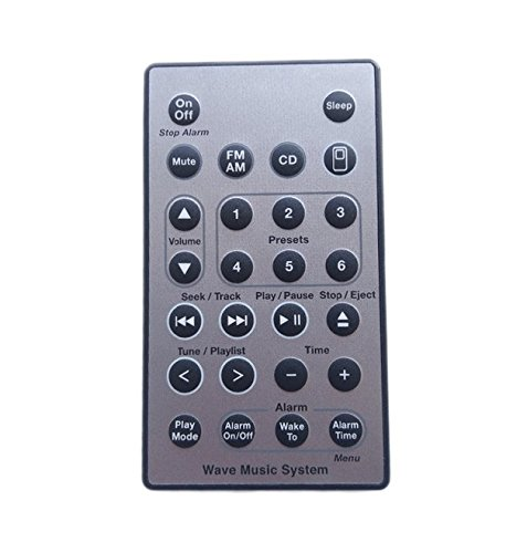 New Replacement Remote Control for Bose Wave Music Radio/CD System I II III IV 5-CD Multi Disc Player (Wave Radio Remote Control compare prices)