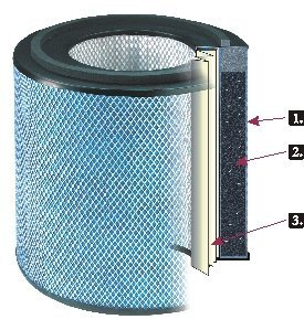 Austin Air Purifier HM 400 Healthmate Standard Replacement Filter in White FR400B
