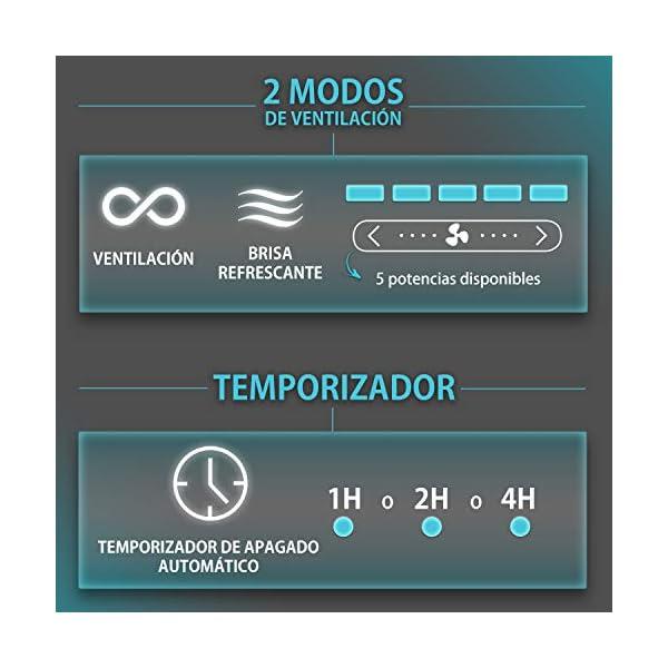 Iris Ohyama 531373 Woozoo – Ventilador silencioso, oscilante y ultra potente con control remoto – PCF-SC15T, 38 W, 30 m²…