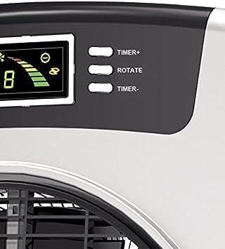 ARGO Polifemo Drip Nebulizador y ventilador, 110 W, 240 V, Gris ...