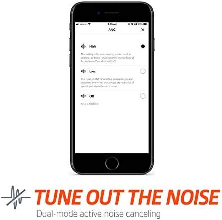 Plantronics BackBeat GO 810 Wireless Headphones, Active Noise Canceling Over Ear Headphones, Navy Blue