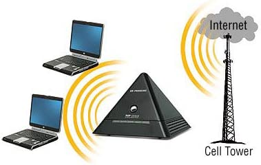 Top Global 3G Phoebus WI-FI Router
