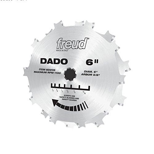 Professional Dado Set (Freud 6
