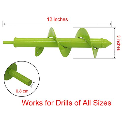 Buy what is the best drill bit