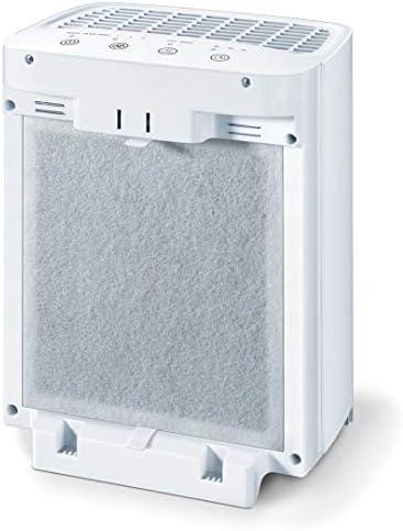 Beurer LR210 Purificador de aire para el hogar | Sistema de filtro HEPA de 3 capas, 3 configuraciones de ventilador | para aire ambiente libre de gérmenes sin olores ni polvo, filtro de aire para alergias y mascotas | Filtro de aire con modo de reposo y t