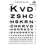 Grafco 1264 Snellen Type Plasic Eye Chart - 10Ft, 14'' X 9''