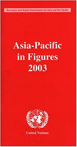 Asia-Pacific in Figures