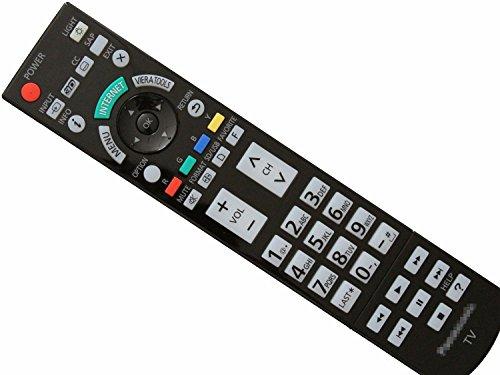 Neohomesales New Panasonic N2QAYB000486 Remote Control for Plasma TV (Panasonic Plasma Audio Televisions)