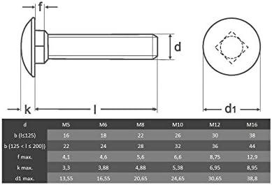 50 St/ück M5x12 Edelstahl A2 V2A OPIOL QUALITY Schlossschrauben Flachrund-Schrauben Schlo/ßschrauben mit Vierkantansatz DIN 603