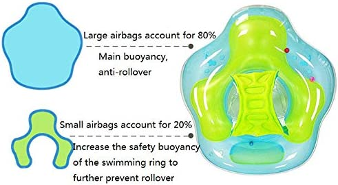 Cxjff Baby Swimming Ring, Swimming Pool Float Circle Baby Underarm Circle Children Learning Swimming Seat Safety Anti-falling Anti-rollover